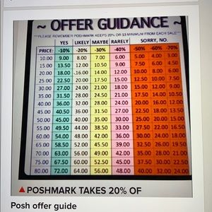 Other - POSHMARK OFFER GUIDE